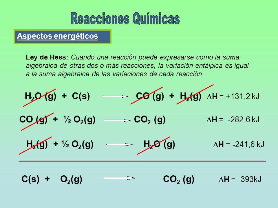 Ley de Hess: Cuando una reacción puede expresarse como la suma algebraica de otras dos o más reacciones, la variación entálpica es igual a la suma alg