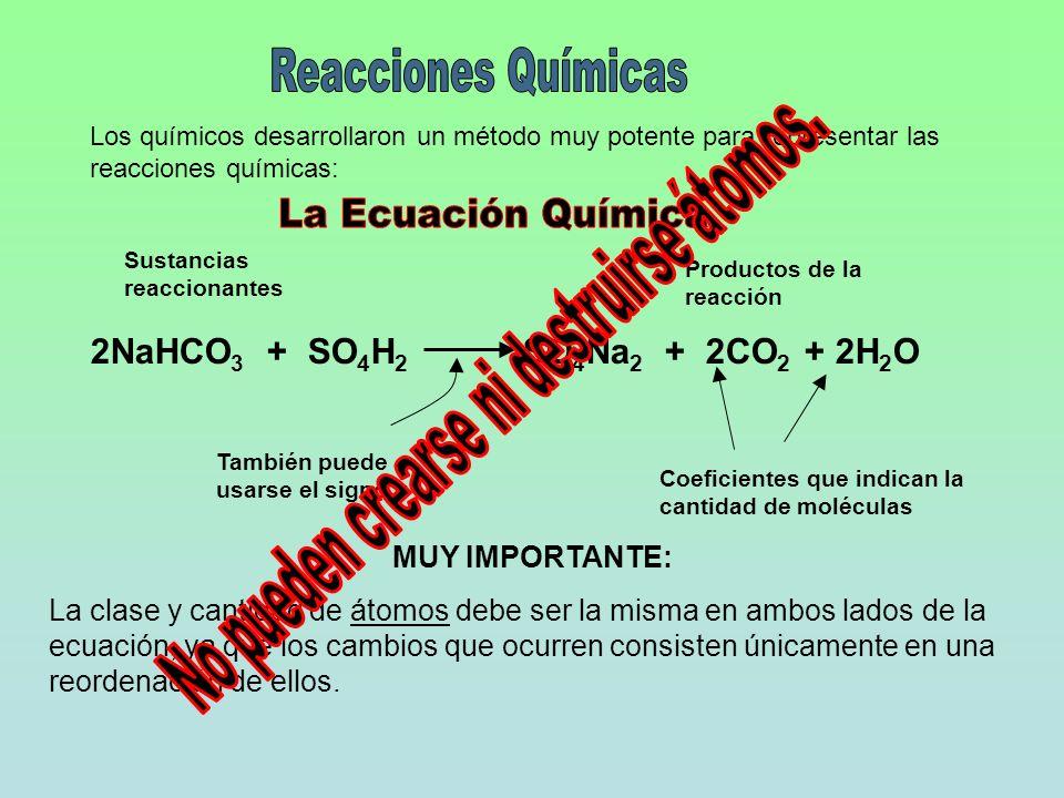 Los químicos desarrollaron un método muy potente para representar las reacciones químicas: 2NaHCO 3 + SO 4 H 2 SO 4 Na 2 + 2CO 2 + 2H 2 O Sustancias r