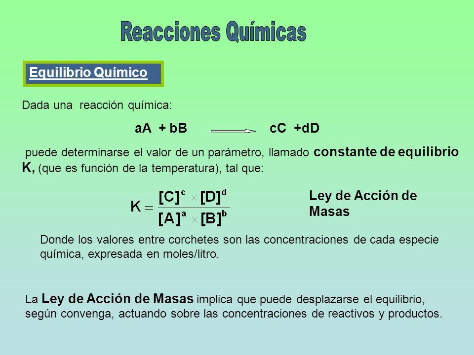 Equilibrio Químico Dada una reacción química: aA + bB cC +dD puede determinarse el valor de un parámetro, llamado constante de equilibrio K, (que es f