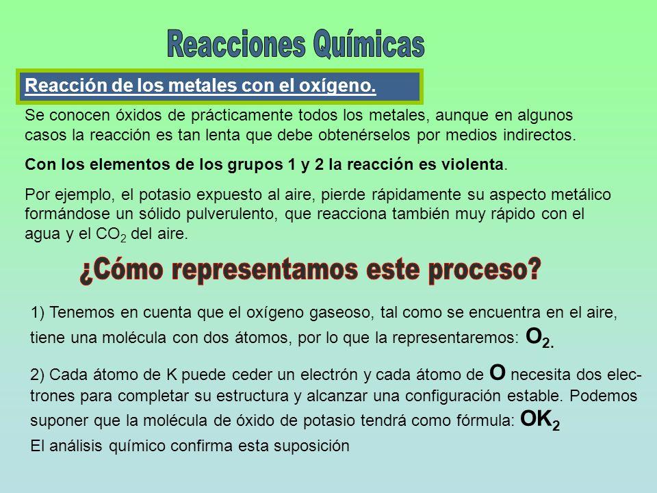 Reacción de los metales con el oxígeno. Se conocen óxidos de prácticamente todos los metales, aunque en algunos casos la reacción es tan lenta que deb