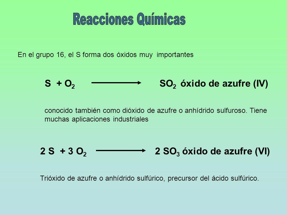 En el grupo 16, el S forma dos óxidos muy importantes S + O 2 SO 2 óxido de azufre (IV) conocido también como dióxido de azufre o anhídrido sulfuroso.