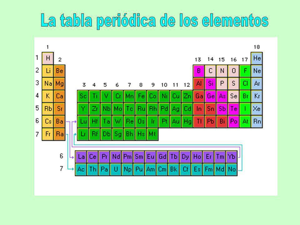 Ordenando los elementos según el peso relativo de sus átomos, Mendeléiev encontró regularidades periódicas que le permitieron, incluso, descubrir que había elementos que aún no se conocían y cuyas propiedades predijo con gran precisión.