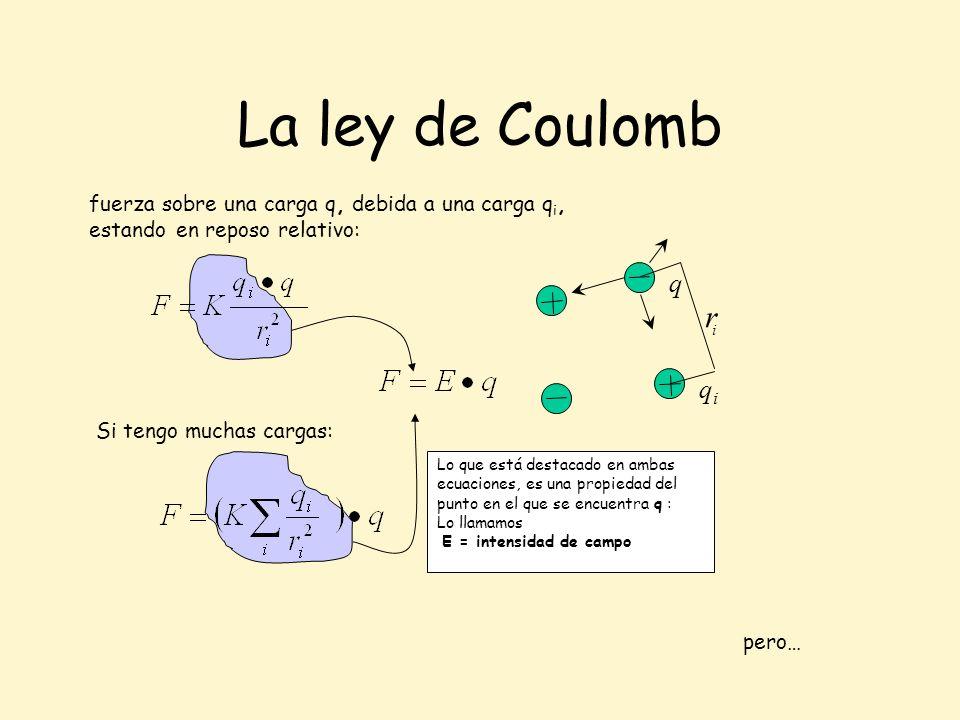 Lo que está destacado en ambas ecuaciones, es una propiedad del punto en el que se encuentra q : Lo llamamos E = intensidad de campo La ley de Coulomb