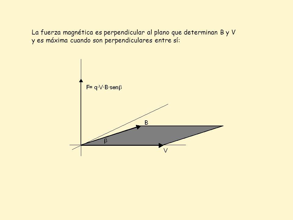 Esta sencilla ecuación nos permite comprender la existencia de la inducción Electromagnética, ya que podemos predecir la aparición de una tensión en un conductor (que contiene cargas móviles) moviéndose en un campo B.