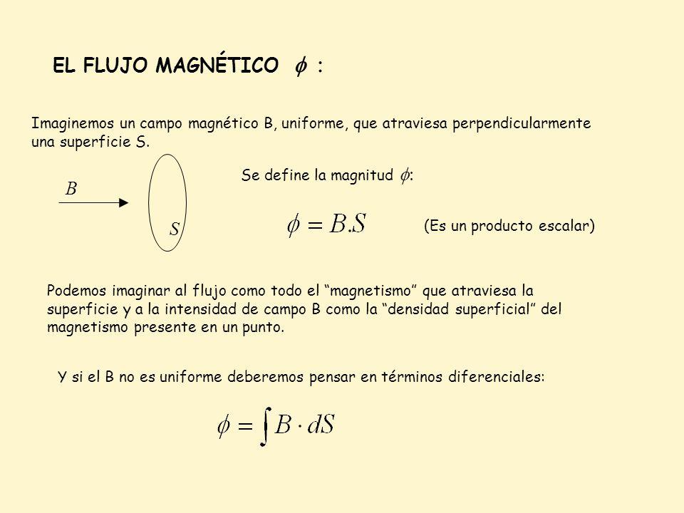 EL FLUJO MAGNÉTICO Imaginemos un campo magnético B, uniforme, que atraviesa perpendicularmente una superficie S. B S Se define la magnitud (Es un prod