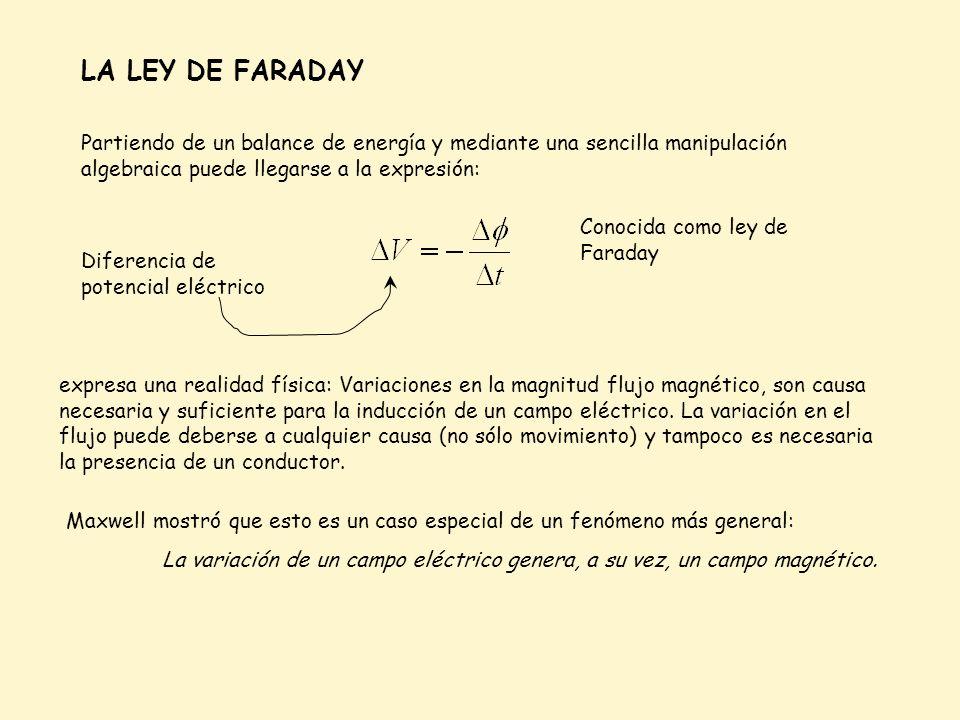 LA LEY DE FARADAY Partiendo de un balance de energía y mediante una sencilla manipulación algebraica puede llegarse a la expresión: Diferencia de pote