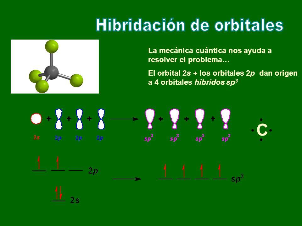 La mecánica cuántica nos ayuda a resolver el problema… El orbital 2s + los orbitales 2p dan origen a 4 orbitales híbridos sp 3 C
