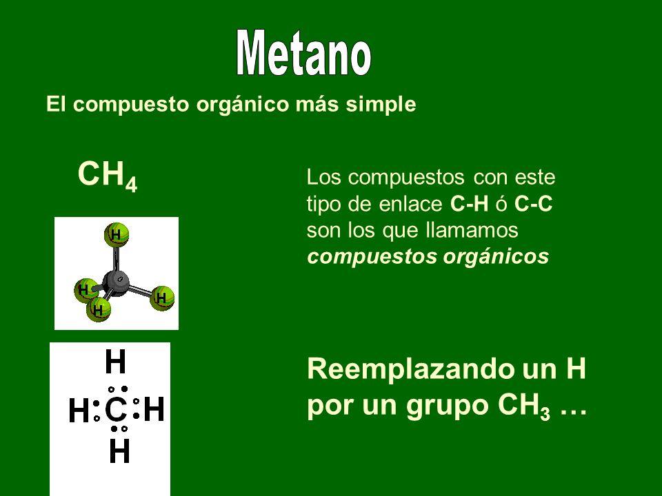 El compuesto orgánico más simple CH 4 Reemplazando un H por un grupo CH 3 … Los compuestos con este tipo de enlace C-H ó C-C son los que llamamos comp