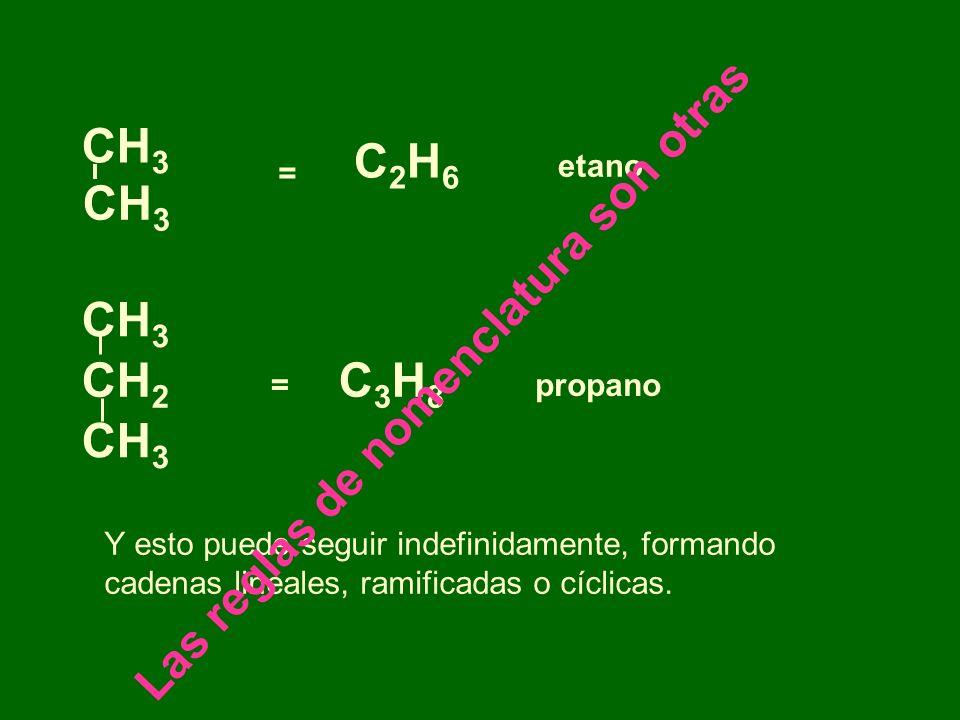 CH 3 = C2H6C2H6 etano CH 3 CH 2 CH 3 = C3H8C3H8 propano Y esto puede seguir indefinidamente, formando cadenas lineales, ramificadas o cíclicas. Las re