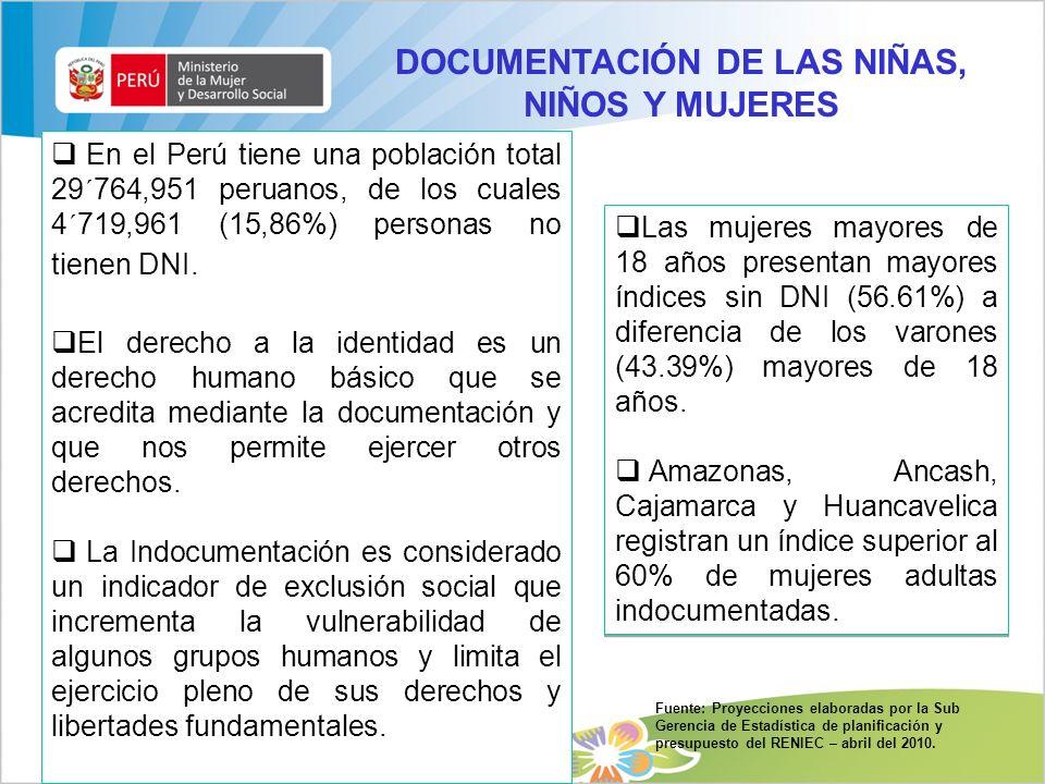 DGM - MIMDES / Julio 200912 1.Marco Normativo Internacional 2.Marco Jurídico Nacional General 3.Marco Normativo Específico de Igualdad de Oportunidade