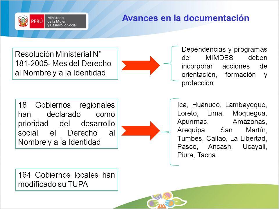 DGM - MIMDES / Julio 200914 1.Marco Normativo Internacional 2.Marco Jurídico Nacional General 3.Marco Normativo Específico de Igualdad de Oportunidade