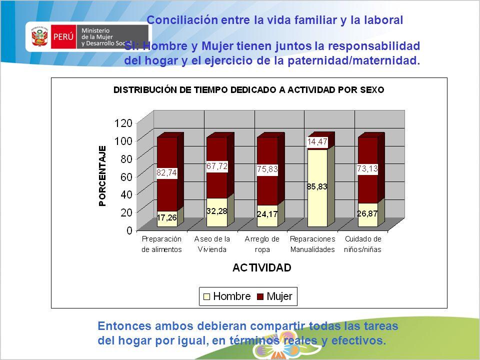 DGM - MIMDES / Julio 200917 1.Marco normativo internacional 2.Marco jurídico nacional general 3.Marco normativo específico de igualdad de oportunidade