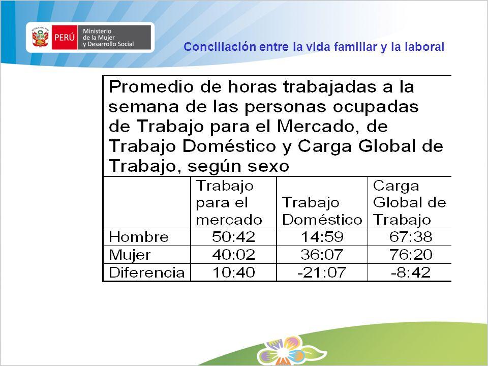 DGM - MIMDES / Julio 200918 1.Marco normativo internacional 2.Marco jurídico nacional general 3.Marco normativo específico de igualdad de oportunidade