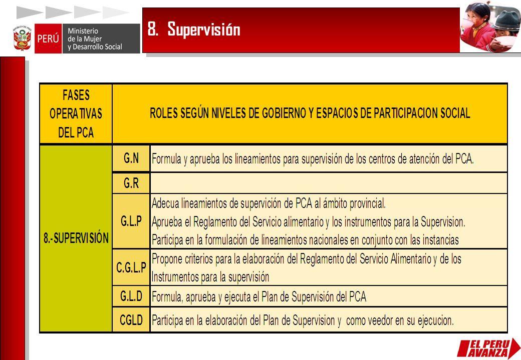 8. Supervisión