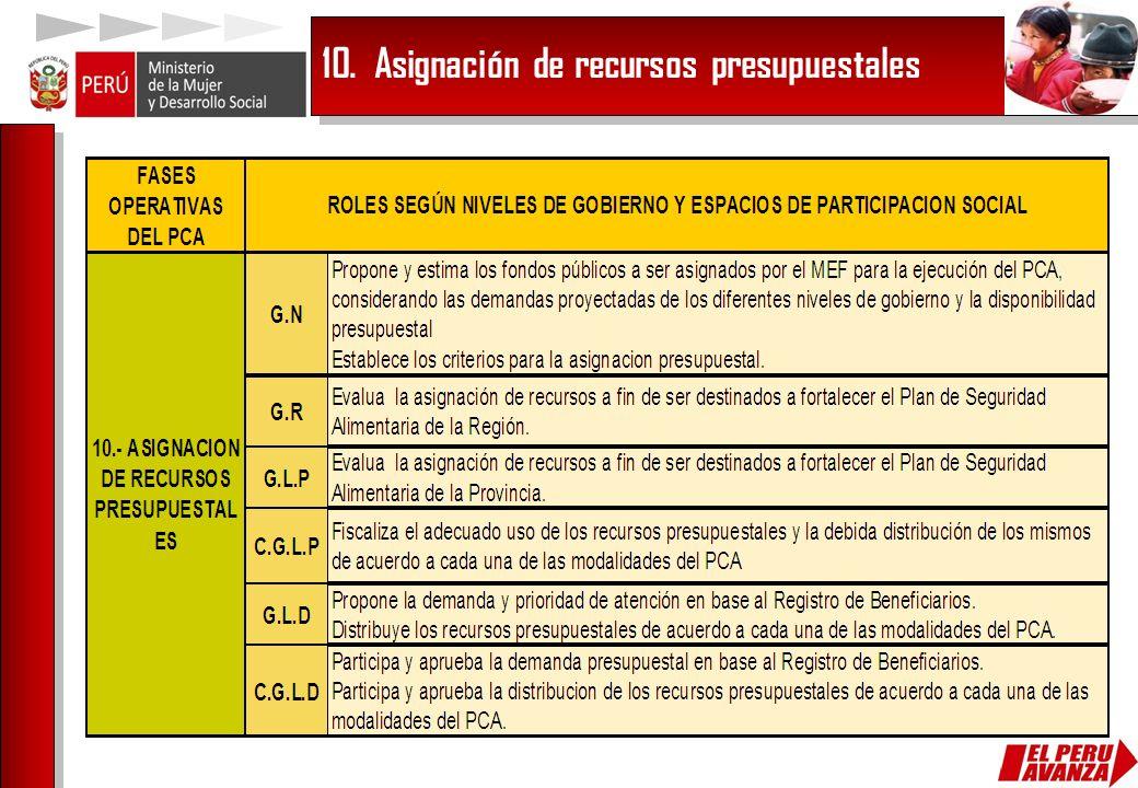 10. Asignación de recursos presupuestales