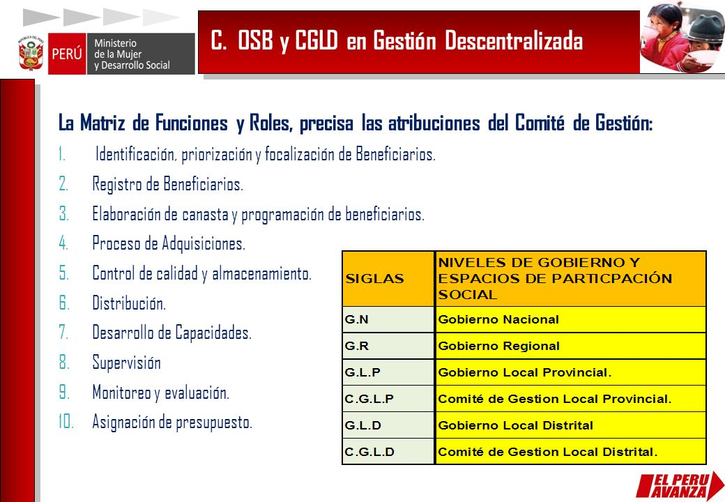 La Matriz de Funciones y Roles, precisa las atribuciones del Comité de Gestión: 1. Identificación, priorización y focalización de Beneficiarios. 2.Reg