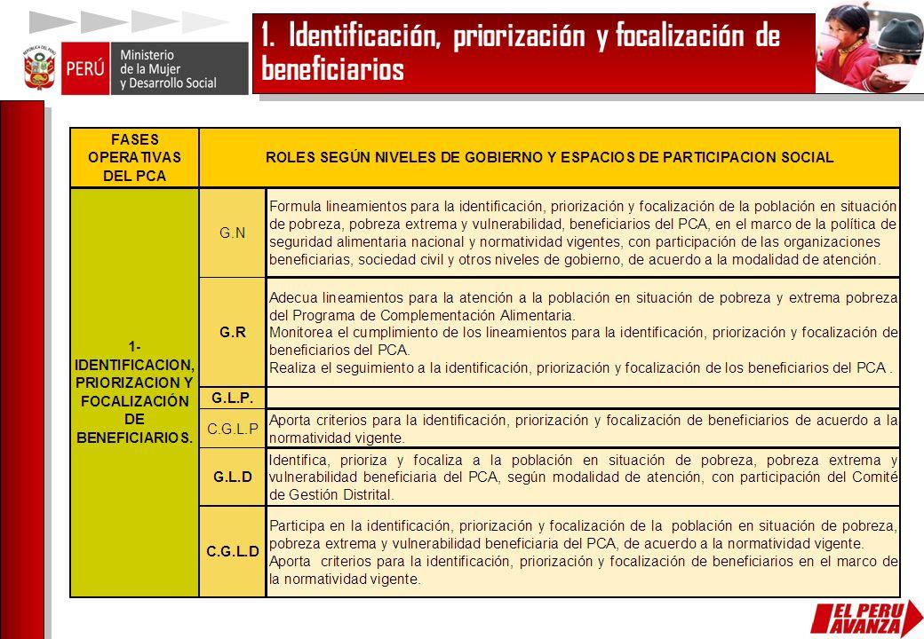 1. Identificación, priorización y focalización de beneficiarios