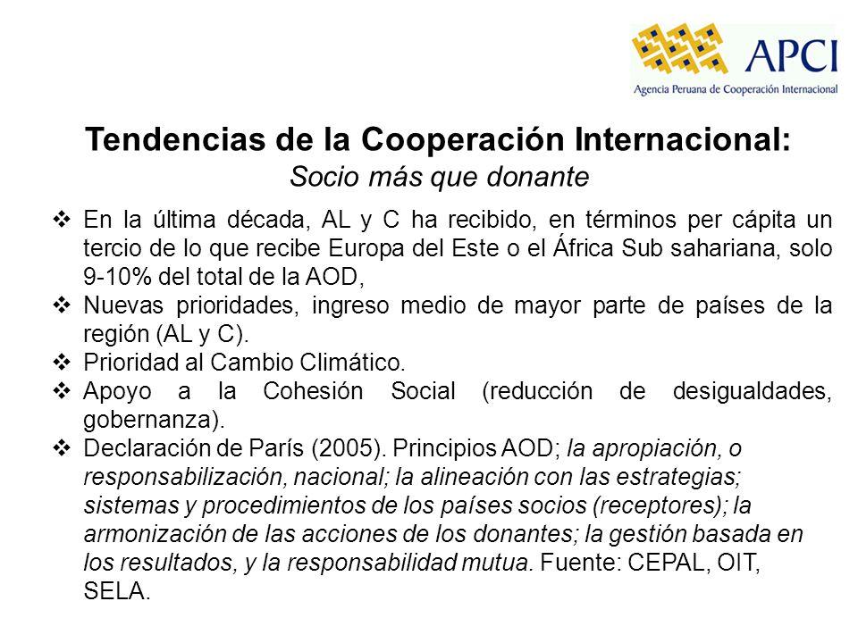 Tendencias de la Cooperación Internacional: Socio más que donante En la última década, AL y C ha recibido, en términos per cápita un tercio de lo que