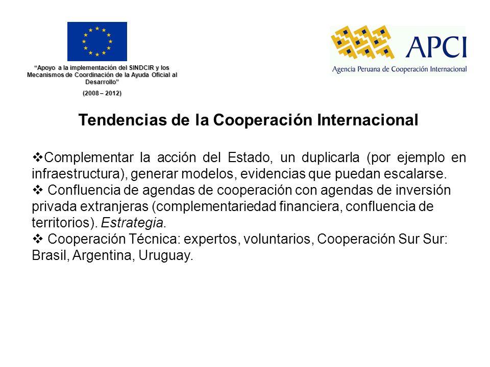 Apoyo a la implementación del SINDCIR y los Mecanismos de Coordinación de la Ayuda Oficial al Desarrollo (2008 – 2012) Tendencias de la Cooperación In