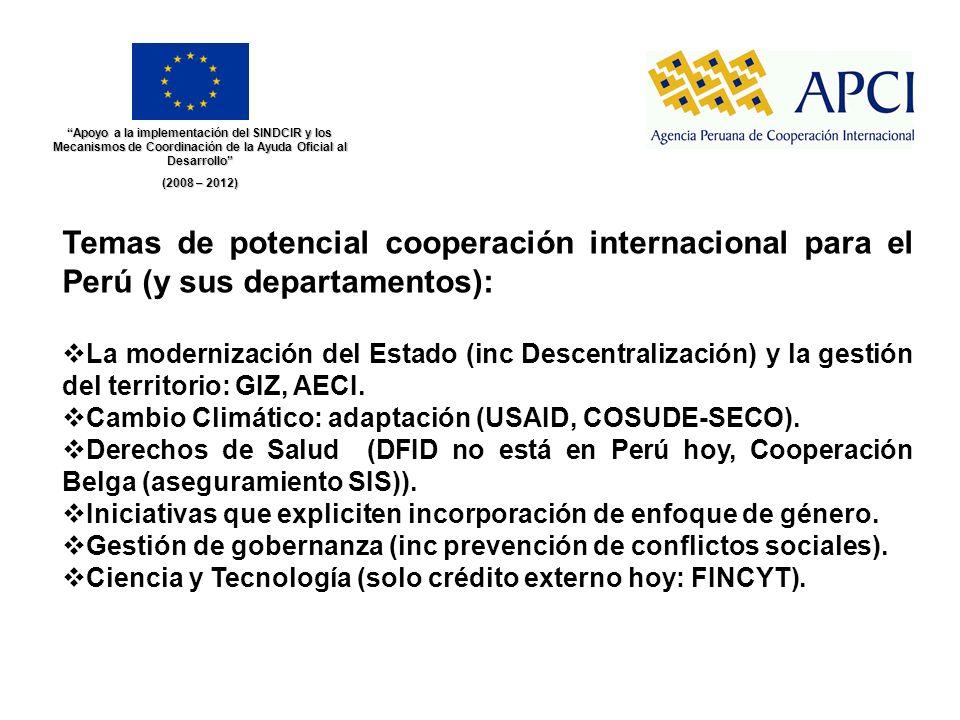Apoyo a la implementación del SINDCIR y los Mecanismos de Coordinación de la Ayuda Oficial al Desarrollo (2008 – 2012) Temas de potencial cooperación
