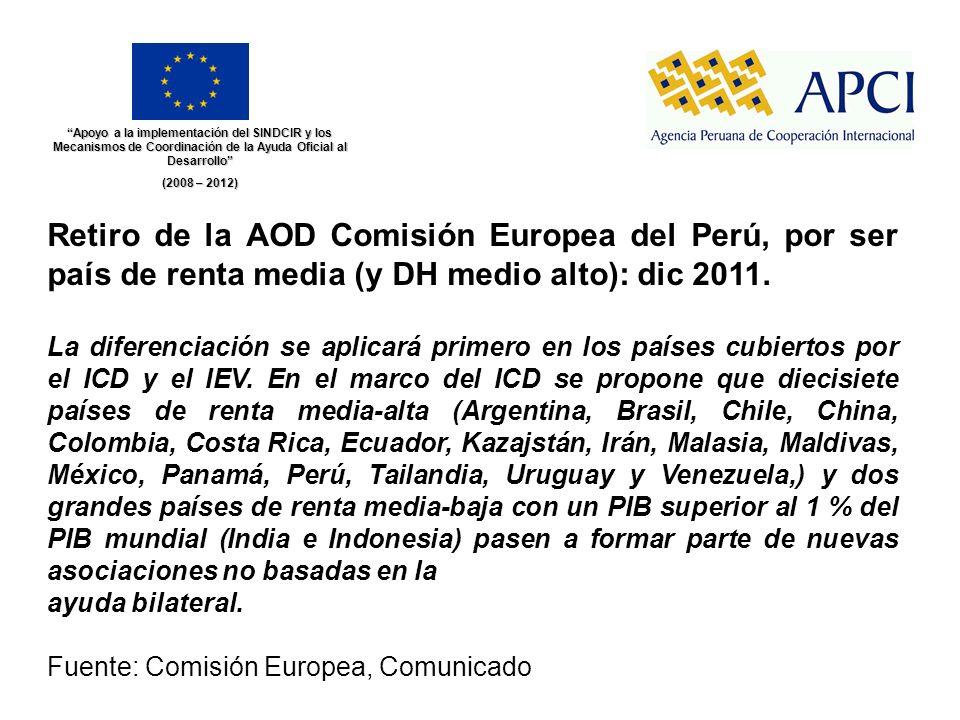 Apoyo a la implementación del SINDCIR y los Mecanismos de Coordinación de la Ayuda Oficial al Desarrollo (2008 – 2012) Retiro de la AOD Comisión Europ