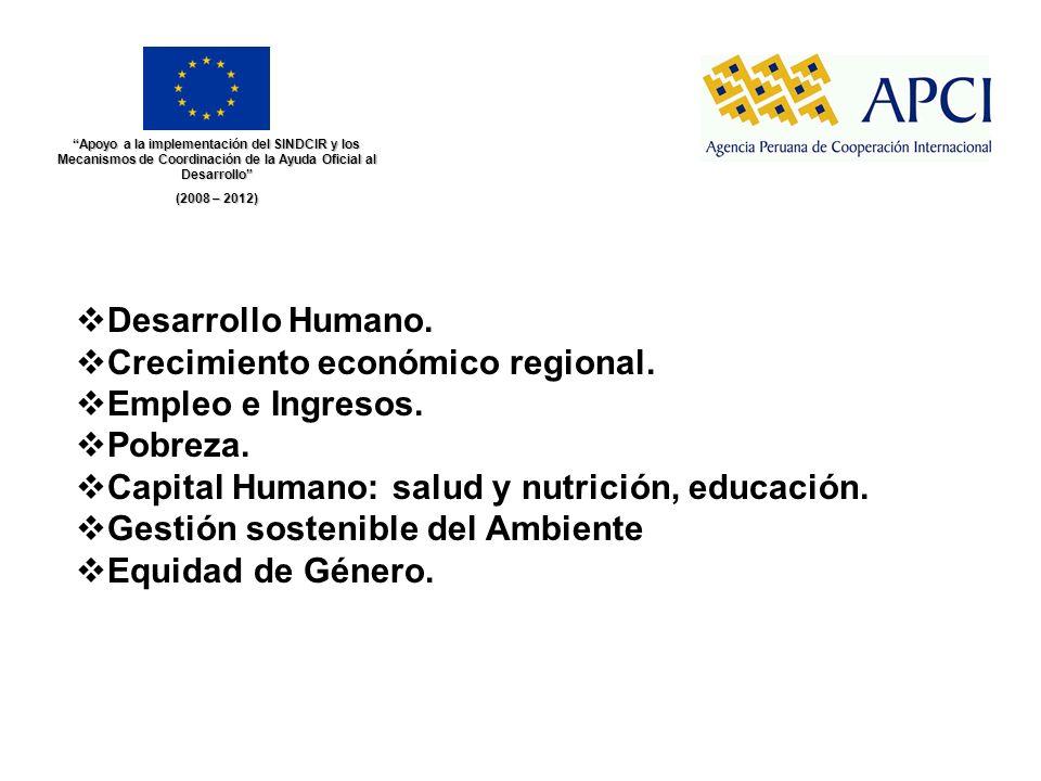 Apoyo a la implementación del SINDCIR y los Mecanismos de Coordinación de la Ayuda Oficial al Desarrollo (2008 – 2012) Desarrollo Humano. Crecimiento