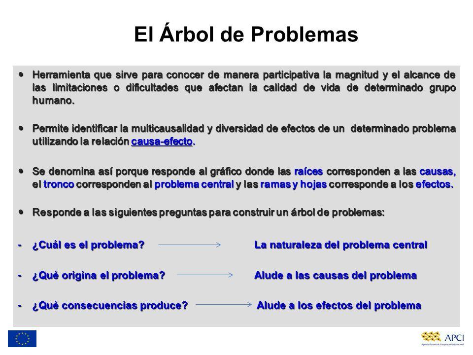 El Árbol de Problemas Herramienta que sirve para conocer de manera participativa la magnitud y el alcance de las limitaciones o dificultades que afect