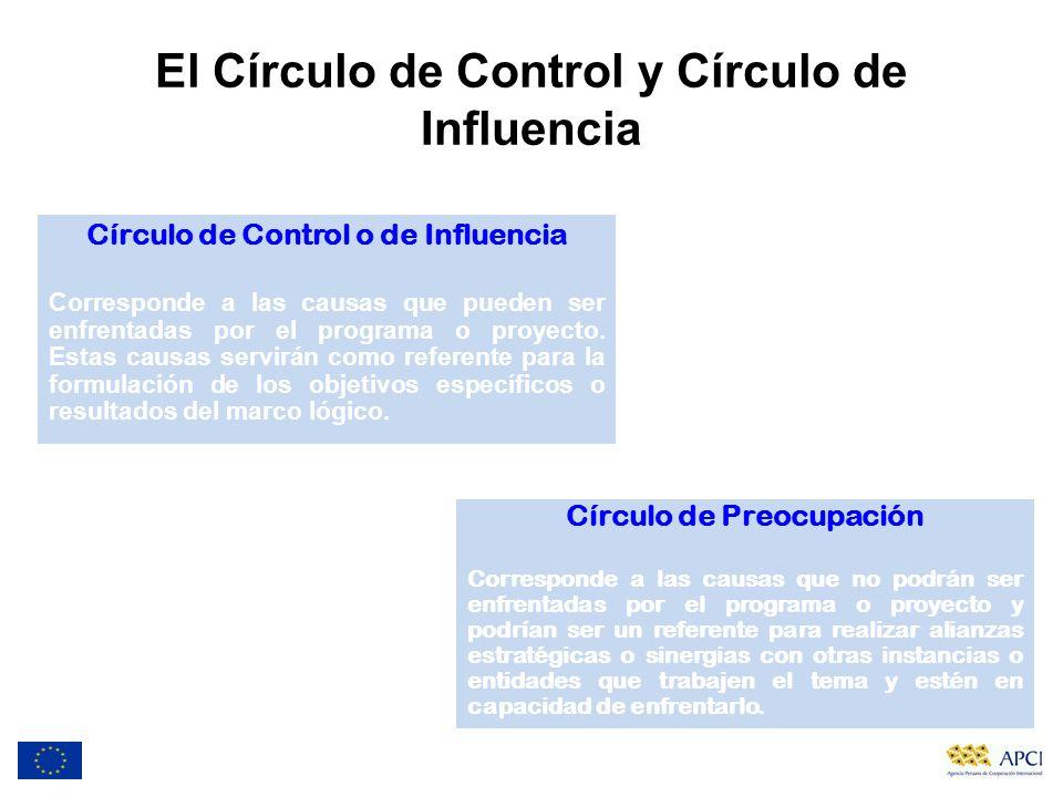 El Círculo de Control y Círculo de Influencia Círculo de Control o de Influencia Corresponde a las causas que pueden ser enfrentadas por el programa o