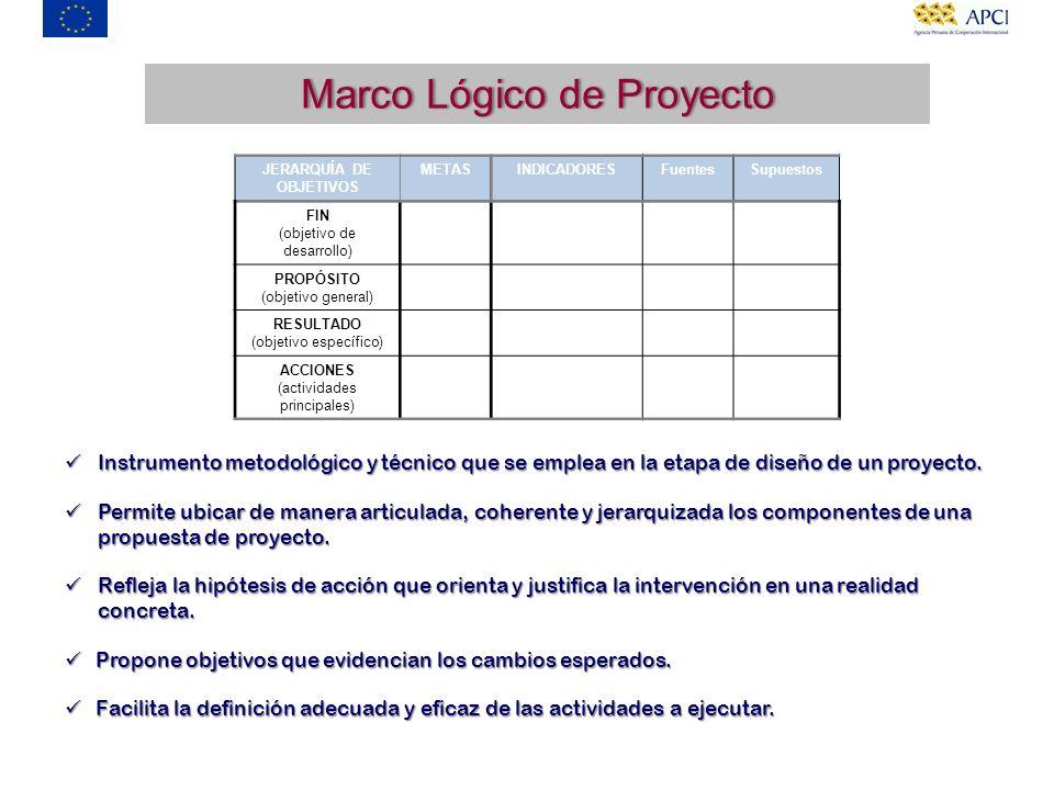 Marco Lógico de ProyectoMarco Lógico de Proyecto JERARQUÍA DE OBJETIVOS METASINDICADORESFuentesSupuestos FIN (objetivo de desarrollo) PROPÓSITO (objet