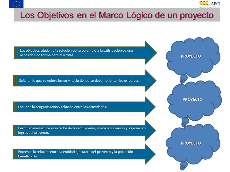 Los Objetivos en el Marco Lógico de un proyectoLos Objetivos en el Marco Lógico de un proyecto Los objetivos aluden a la solución del problema o a la