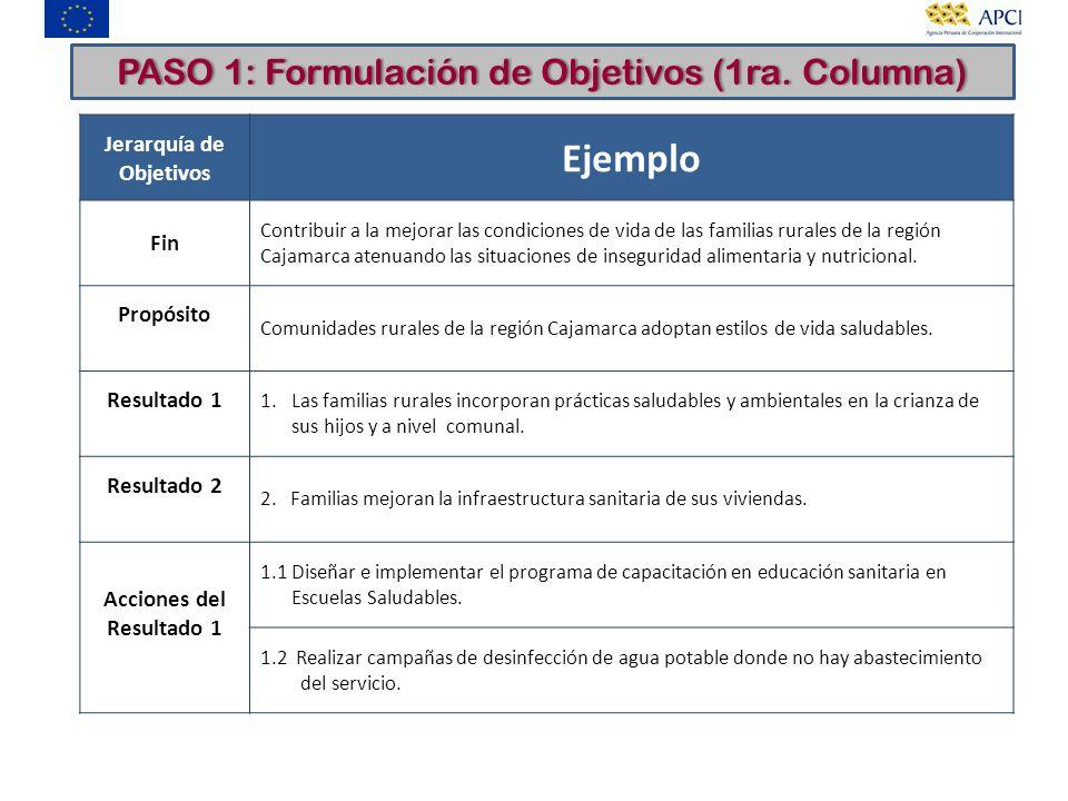 Jerarquía de Objetivos Ejemplo Fin Contribuir a la mejorar las condiciones de vida de las familias rurales de la región Cajamarca atenuando las situac