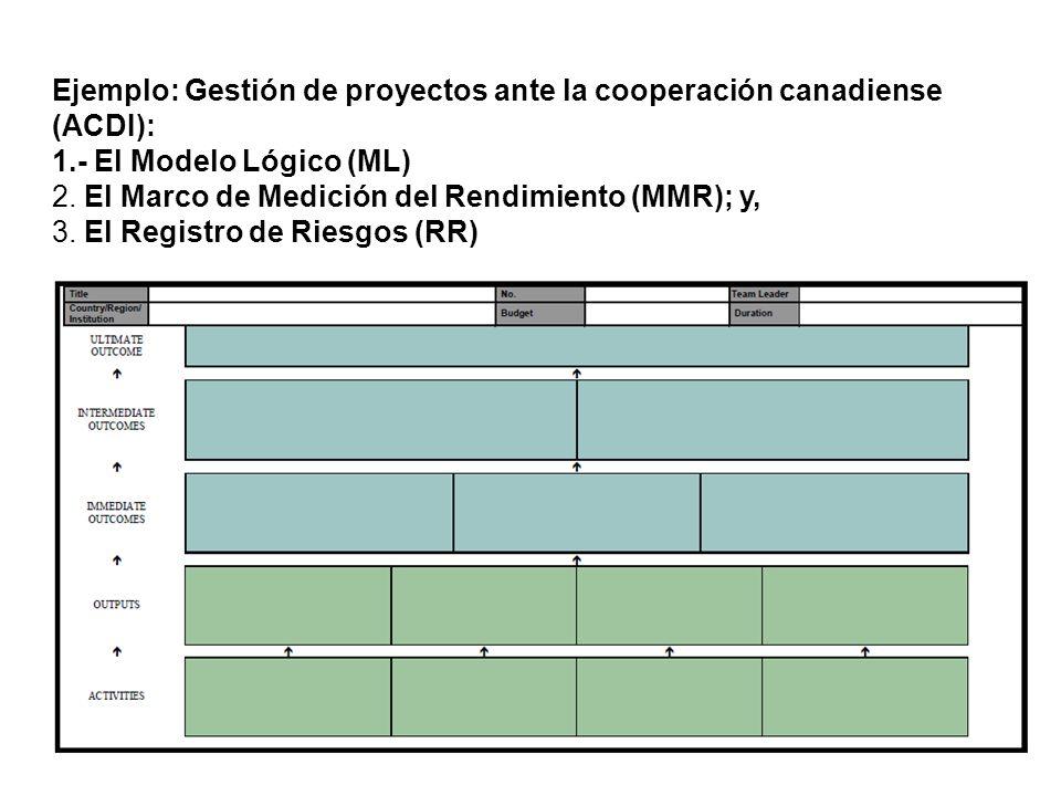 Ejemplo: Gestión de proyectos ante la cooperación canadiense (ACDI): 1.- El Modelo Lógico (ML) 2. El Marco de Medición del Rendimiento (MMR); y, 3. El