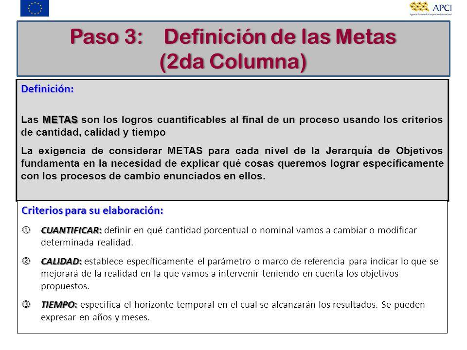Definición: METAS Las METAS son los logros cuantificables al final de un proceso usando los criterios de cantidad, calidad y tiempo La exigencia de co