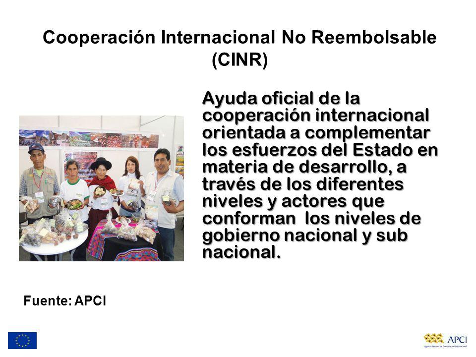 Cooperación Internacional No Reembolsable (CINR) Ayuda oficial de la cooperación internacional orientada a complementar los esfuerzos del Estado en ma