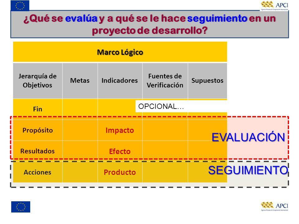 Marco Lógico Jerarquía de Objetivos MetasIndicadores Fuentes de Verificación Supuestos Fin Propósito Impacto Resultados Efecto Acciones Producto EVALU