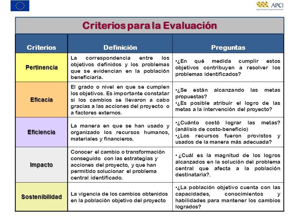 CriteriosDefiniciónPreguntas Pertinencia La correspondencia entre los objetivos definidos y los problemas que se evidencian en la población beneficiar