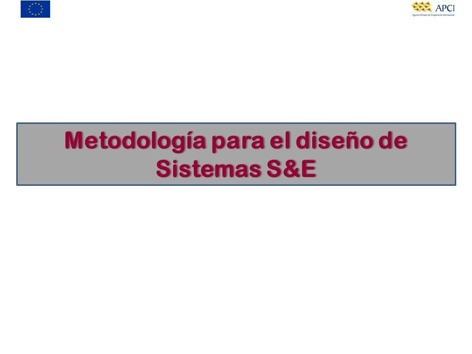 Metodología para el diseño de Sistemas S&E