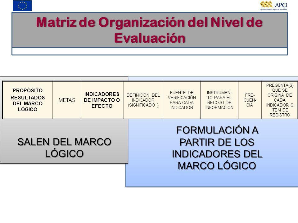 PROPÓSITO RESULTADOS DEL MARCO LÓGICO METAS INDICADORES DE IMPACTO O EFECTO DEFINICIÓN DEL INDICADOR (SIGNIFICADO ) FUENTE DE VERIFICACIÓN PARA CADA I