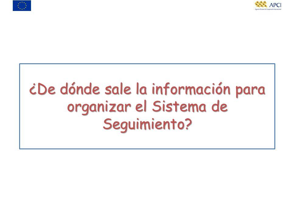 ¿De dónde sale la información para organizar el Sistema de Seguimiento?