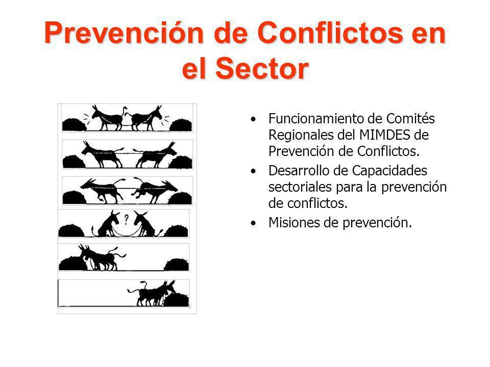 Prevención de Conflictos en el Sector Funcionamiento de Comités Regionales del MIMDES de Prevención de Conflictos. Desarrollo de Capacidades sectorial
