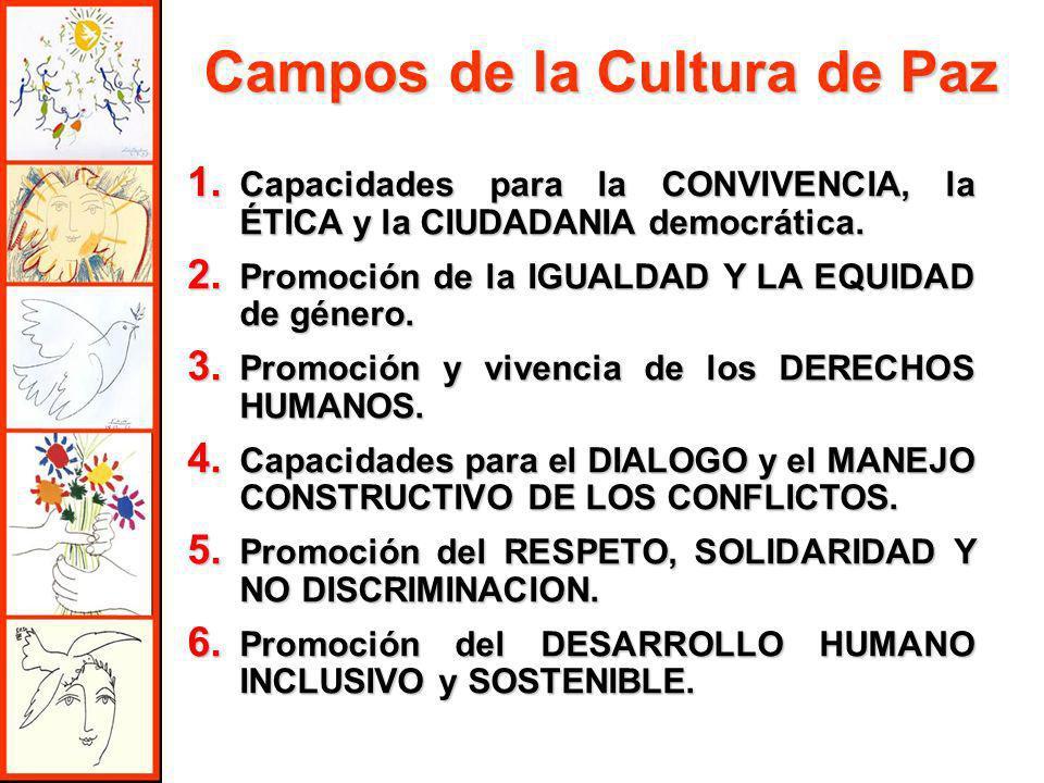 Campos de la Cultura de Paz 1. Capacidades para la CONVIVENCIA, la ÉTICA y la CIUDADANIA democrática. 2. Promoción de la IGUALDAD Y LA EQUIDAD de géne