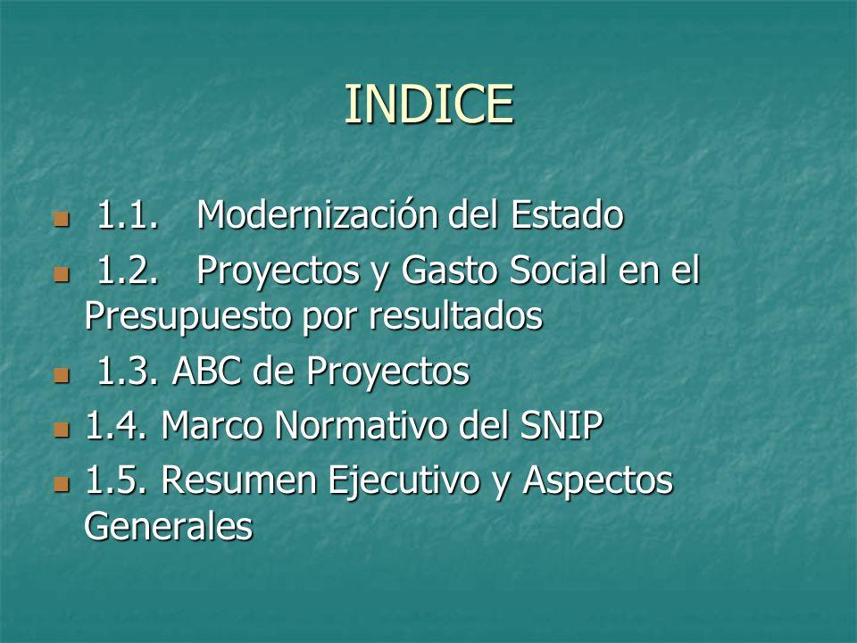 NOMBRE DEL PROYECTO UNIDAD FORMULADORA Y UNIDAD EJECUTORA PARTICIPACIÓN DE LOS BENEFICIARIOS DIAGNÓSTICO DE LA SITUACIÓN ACTUAL DEFINICIÓN DEL PROBLEMA ALTERNATIVAS DE SOLUCIÓN OBJETIVOS DEL PROYECTO ANÁLISIS DE DEMANDA ANÁLISIS DE OFERTA BALANCE DEMANDA OFERTA OPTIMIZADA HORIZONTE DE EVALUACIÓN COSTOS DEL PROYECTO A PRECIOS DE MERCADO CRONOGRAMA DE ACCIONES FLUJO DE INGRESOS DEL PROYECTO EVALUACIÓN ECONÓMICA A PRECIOS DE MERCADO COSTOS A PRECIOS SOCIALES EVALUACIÓN SOCIAL ANÁLISIS DE IMPACTO AMBIENTAL ANÁLISIS DE SOSTENIBILIDAD SELECCIÓN DE LA MEJOR ALTERNATIVA ANÁLISIS DE SENSIBILIDAD COSTOS INCREMENTALES A PRECIOS DE MERCADO MARCO LÓGICO MÓDULO I Aspectos Generales ESQUEMA : RUTA DEL PERFIL ARBOL DE CAUSAS Y EFECTOS ARBOL DE MEDIOS Y FINES MÓDULO II Identificación MÓDULO III Formulación MÓDULO IV Evaluación MARCO DE REFERENCIA