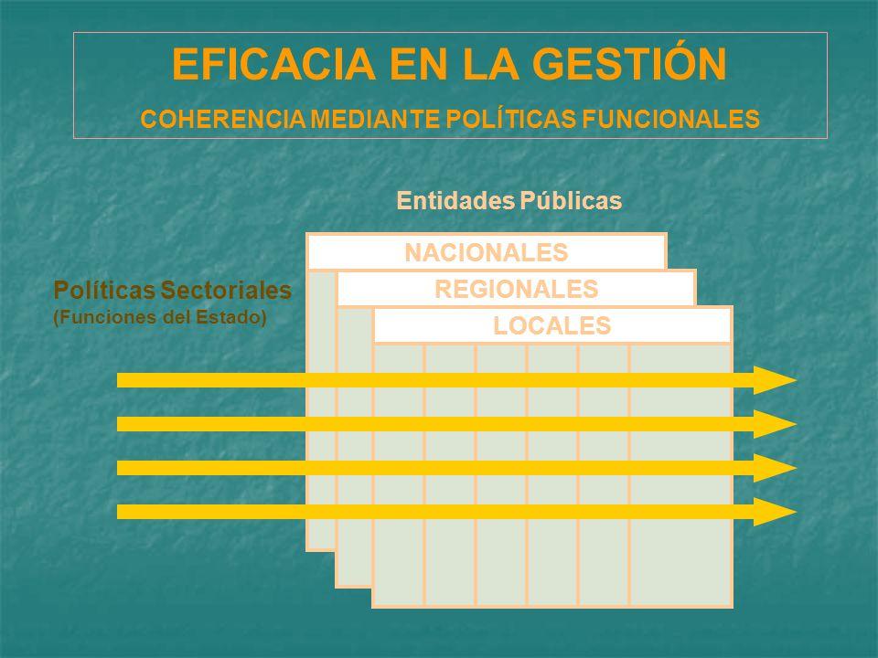 EFICIENCIA EN EL GASTO ORDEN MEDIANTE ESTÁNDARES MÍNIMOS DE GESTIÓN Sistemas Administrativos Entidades Públicas NACIONALES REGIONALES LOCALES