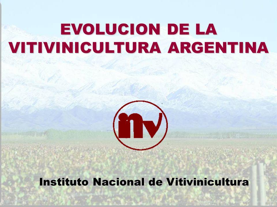 EVOLUCION DE LA VITIVINICULTURA ARGENTINA Instituto Nacional de Vitivinicultura