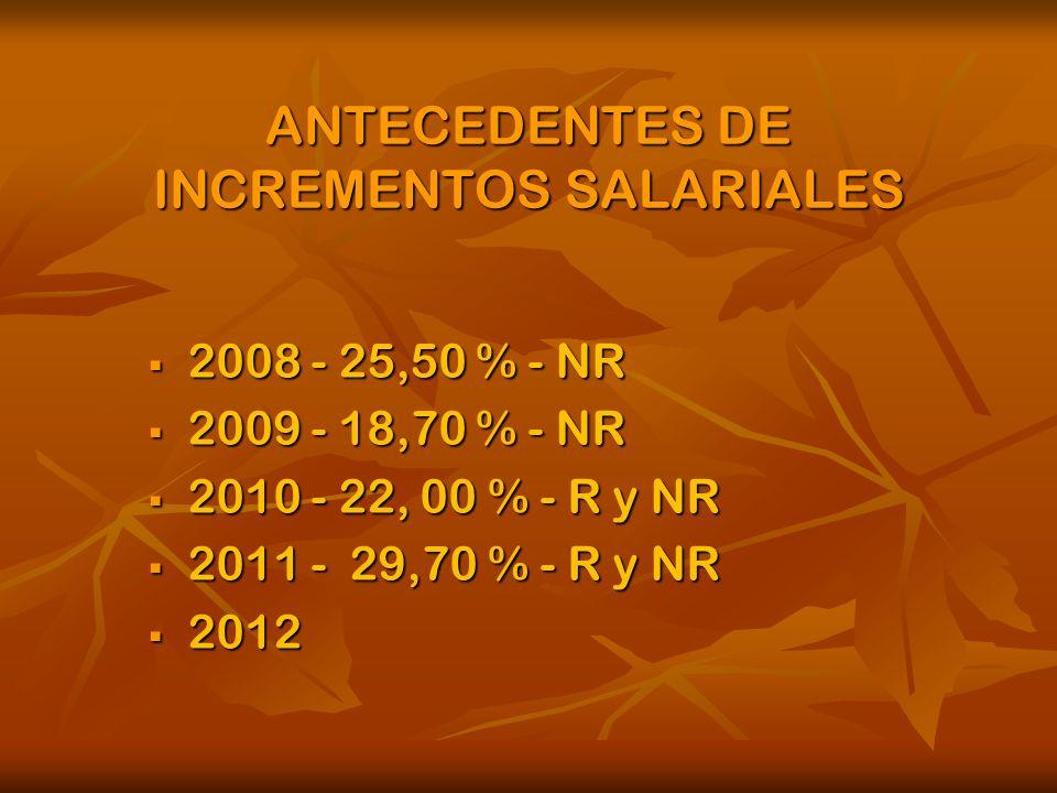 ANTECEDENTES DE INCREMENTOS SALARIALES 2008 - 25,50 % - NR 2008 - 25,50 % - NR 2009 - 18,70 % - NR 2009 - 18,70 % - NR 2010 - 22, 00 % - R y NR 2010 - 22, 00 % - R y NR 2011 - 29,70 % - R y NR 2011 - 29,70 % - R y NR 2012 2012