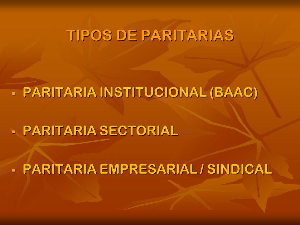 TIPOS DE PARITARIAS PARITARIA INSTITUCIONAL (BAAC) PARITARIA INSTITUCIONAL (BAAC) PARITARIA SECTORIAL PARITARIA SECTORIAL PARITARIA EMPRESARIAL / SINDICAL PARITARIA EMPRESARIAL / SINDICAL