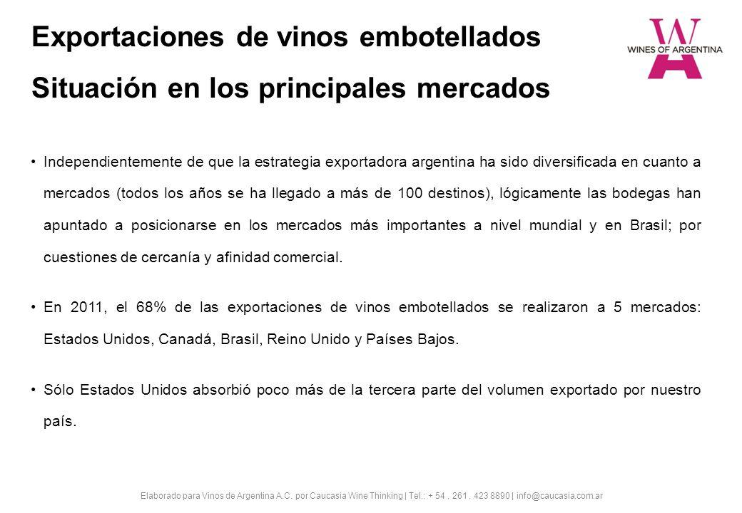 Elaborado para Vinos de Argentina A.C.por Caucasia Wine Thinking | Tel.: + 54.