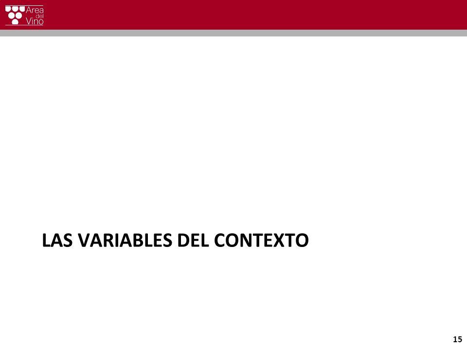 LAS VARIABLES DEL CONTEXTO 15