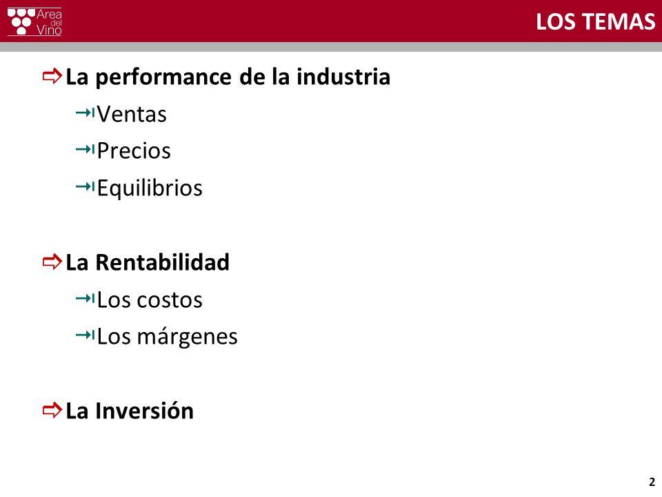 LOS TEMAS La performance de la industria Ventas Precios Equilibrios La Rentabilidad Los costos Los márgenes La Inversión 2