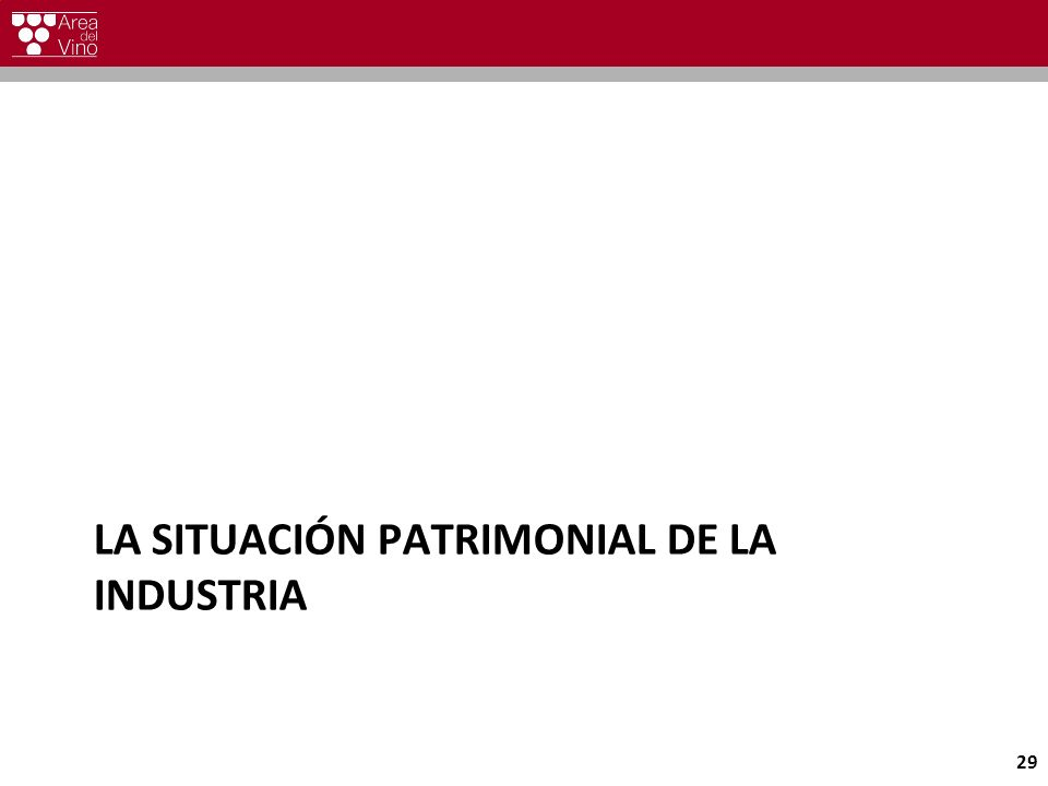 LA SITUACIÓN PATRIMONIAL DE LA INDUSTRIA 29